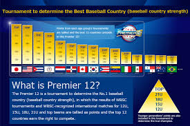 Wanna watch some ongoing Baseballgames/tourneys?