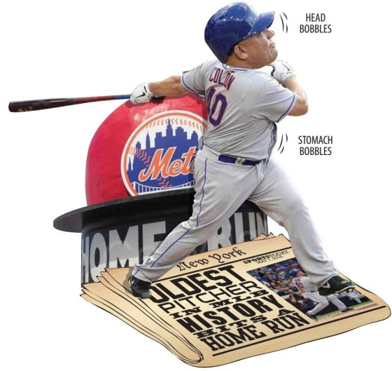 colon bobblehead